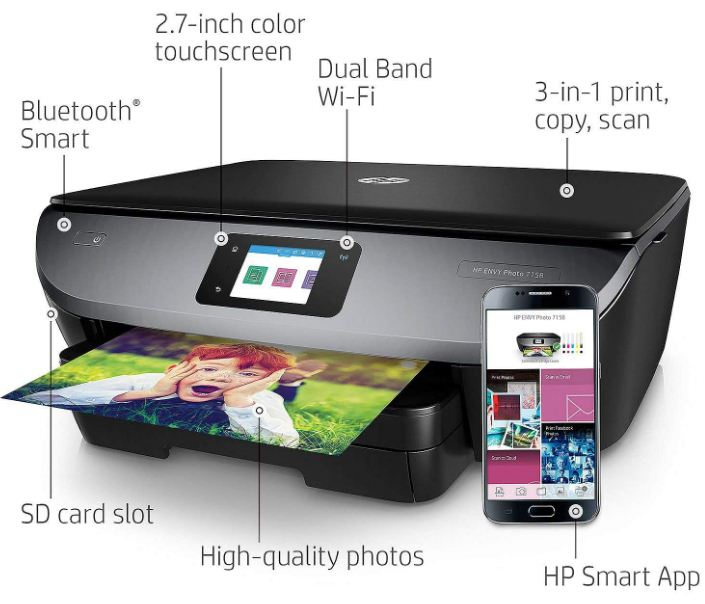HP ENVY Photo 7158